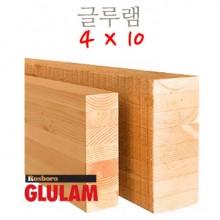 글루램 4